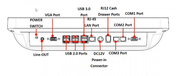 SB1015 connections