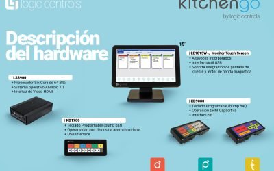 KitchenGo KDS: Una avería en el hardware detrás de él