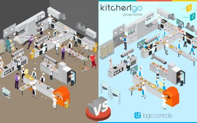 Get to know the KitchenGo KDS Ecosystem